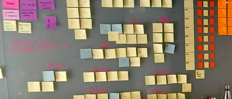pizarra con post-it